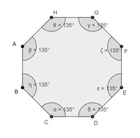 angles octogone lartisanat  lindustrie