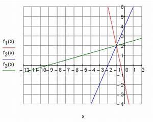 Schnittpunkt Berechnen Quadratische Funktion : l sungen lineare funktionen teil xiii ~ Themetempest.com Abrechnung