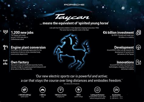 Mission E: pierwszy całkowicie elektryczny sportowy samochód Porsche nazywa się Taycan   Porsche ...