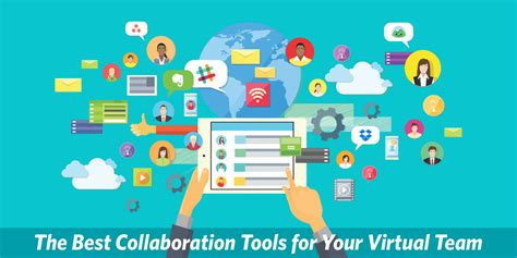 Best Collaboration Tool Sales Beacon The Best Collaboration Tools For Your