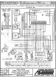similiar standard ac diagram keywords standard heat pump wiring diagram on american standard ac wiring