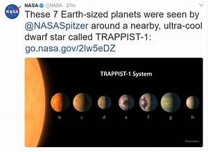 NASA Discovery: 7 Earth-Sized Planets - Teaching Kids News