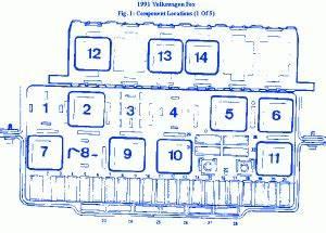 Vw Caravelle 1994 Fuse Box  Block Circuit Breaker Diagram
