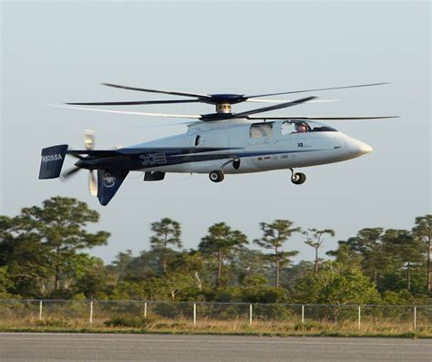 Top 15 Fastest Helicopters List