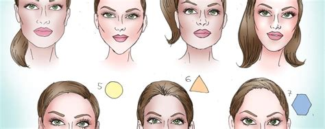 choose  perfect hairstyle   face shape sabi