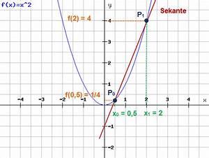 Kurvendiskussion Berechnen : einf hrung in die differenzialrechnung ~ Themetempest.com Abrechnung