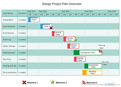 Time Management Gantt Chart Template by How To Use Gantt Charts For Project Planning And Project