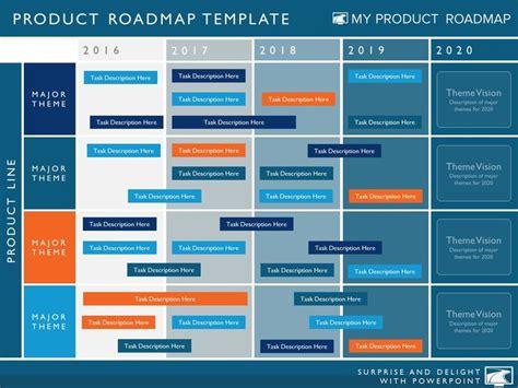 agile roadmaps  timelines ideas  pinterest