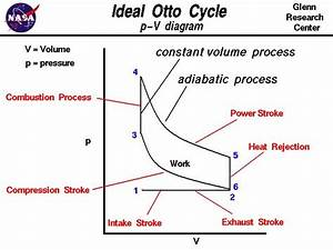 Engine Design And Static Cr