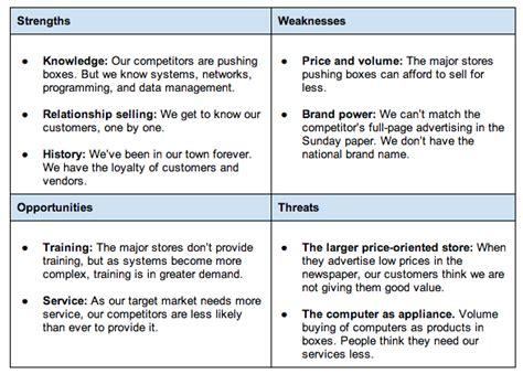 swot analysis   strategic planning
