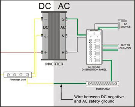 ten deadly conditions  boats electrical system west