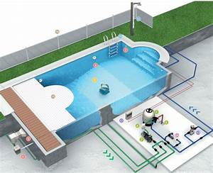 Learn More In Details  How A Pool Works  1