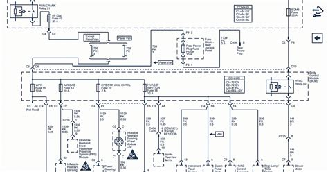 Wiring Diagram 2007 Chevy Expres by 2007 Chevrolet Chevy Hhr Wiring Diagram Diy
