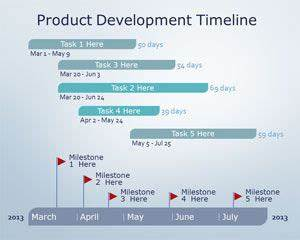 Free product development powerpoint timeline for Software development timeline template