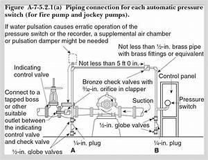 Fire And Jockey Pump Controller Sensing Lines