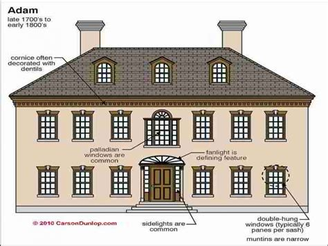 residential architectural design architectural styles windows reveal regional