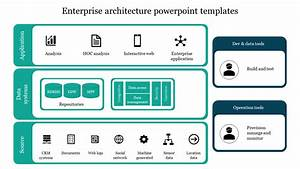 A Five Noded Enterprise Architecture Powerpoint Templates