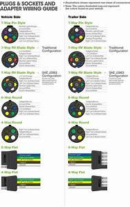 7 Pin Rv Connector Diagram