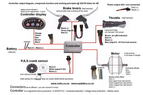 Gmc Brake Controller Wiring Diagram by E Bike Controller Wiring Diagram Gallery