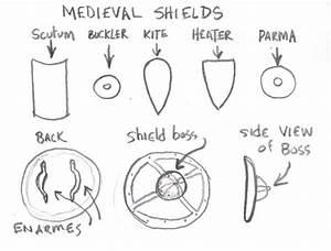 Roman Shield Drawing