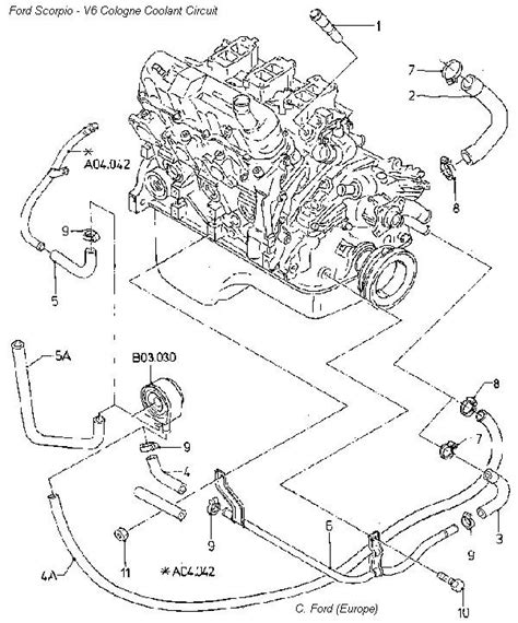 Mercury Ac Wiring Diagram by 2010 Gmc Acadia Fuse Panel Location Auto Electrical