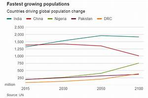 Pakistan is the 7th Largest Source of Foreign-Born ...