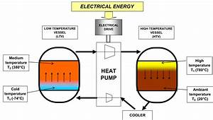 Electrical Energy Diagram   25 Wiring Diagram Images