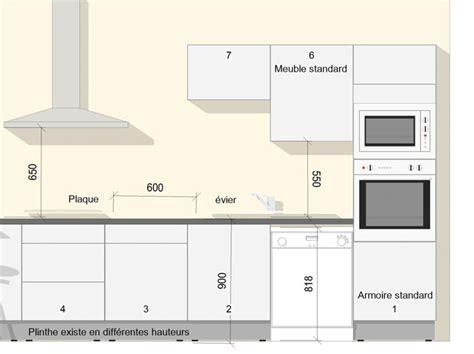 taille minimale chambre meuble de cuisine dimension standard idées de décoration