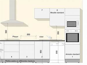 a quelle hauteur les meubles hauts ou a quelle hauteur la With hauteur plan de cuisine