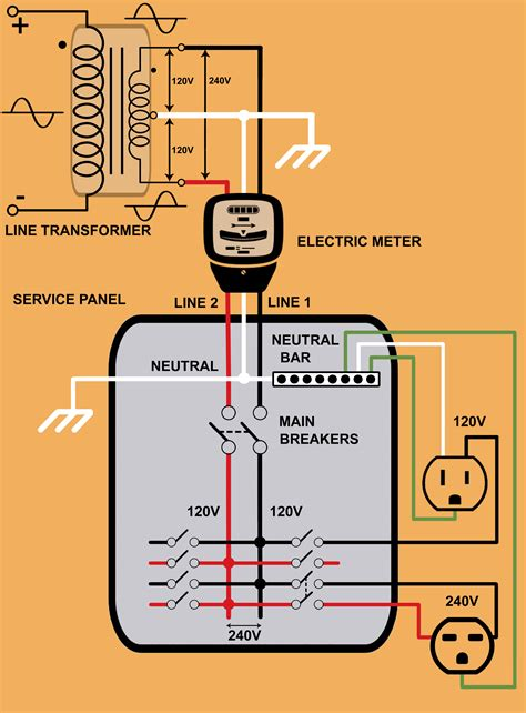 120v meter wiring diagram 25 wiring diagram images