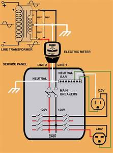 Basics Of Your Home U0026 39 S Electrical System