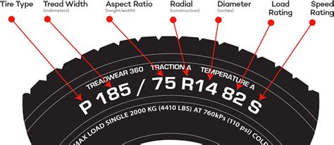 numbers    tire   read tire sizes
