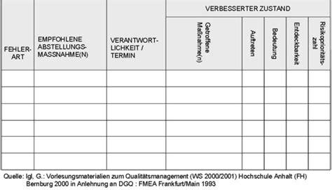 qualitaetsmanagementhandbuch