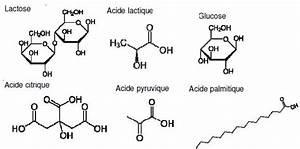 Ou Trouver De L Acide Citrique : la rmn en archologie bac s amrique du sud 2014 ~ Dailycaller-alerts.com Idées de Décoration