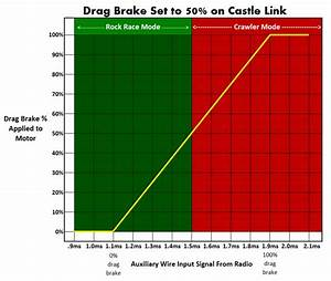 X Crawler Auxiliary Wire Mode