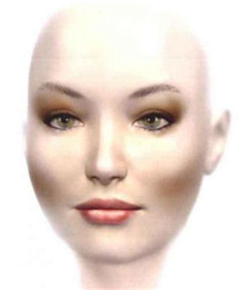 Скульптурирование лица фото пошагового нанесения лучшие средства Ухоженная