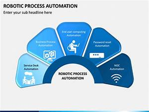 Robotic Process Automation Powerpoint Template