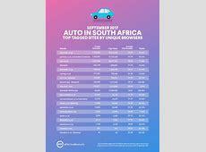 South Africa Online – September 2017