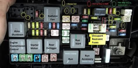 Jeep Jk Fuse Box by Pin On Jeep Fusebox