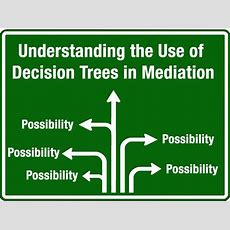 Understanding The Use Of Decision Trees In Mediation  Panitch Schwarze Belisario & Nadel Llp