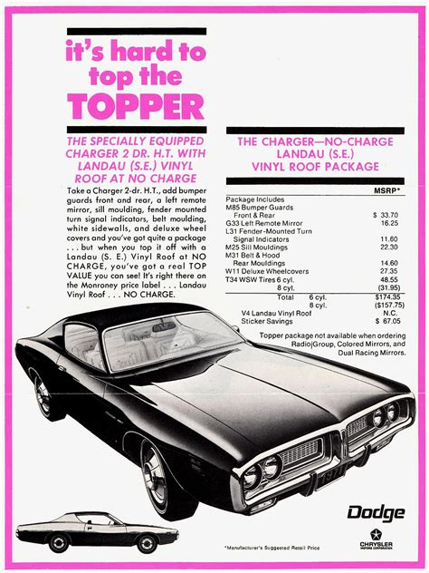 1971 Dodge Charger ad | CLASSIC CARS TODAY ONLINE
