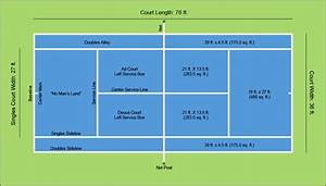 A Diagram Of Tennis Court Dimensions  U0026 Layout