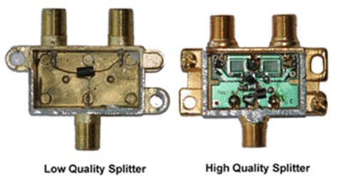 Coaxial Cable Splitters Cableiq Fluke Networks