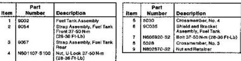Ford Ranger Fuel Gauge Problem Want Know The
