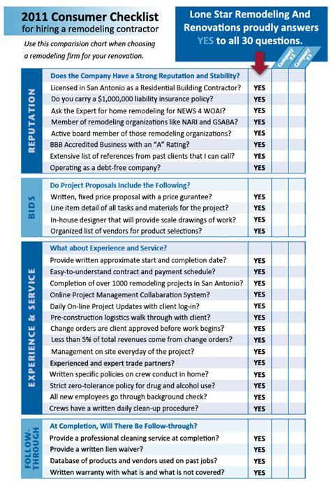 Bathroom Renovation Material List by Checklist Lonestar 7 Bathroom Renovation Checklist
