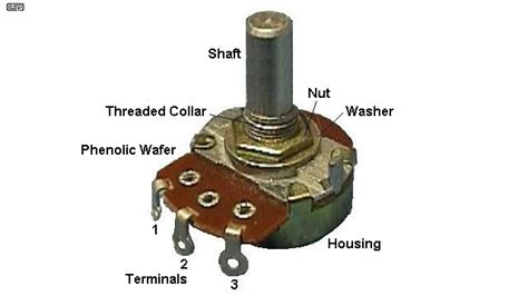 Potentiometers Beginners Guide Pots