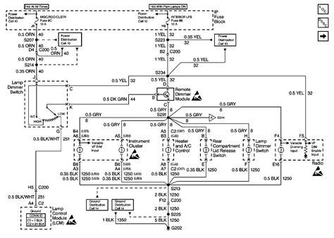 03 buick lesabre parts diagram wiring diagram for free