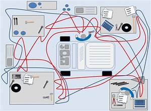 How To Create A Spaghetti Diagram Used Within Lean