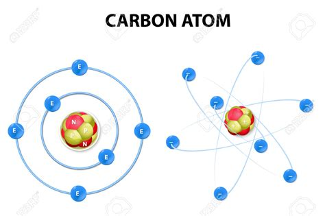 Protons Neutrons And Electrons In Carbon by Neutrons Clipart Clipground