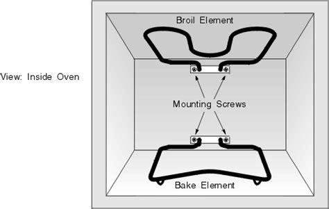 electric stove repair electric oven repair manual